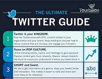 Twitter Infographic for Tourbillon Alliance Partners