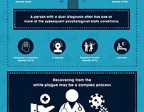 Encorerecovery Infographic