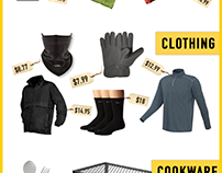 Wish List: 20 Gift Ideas Under $25 (Infographic)