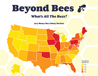 Data as a Narrative: Beyond Bees