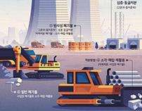KEI - 원자력발전소 해체 비방사성 폐기물 관리 (2020)