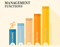 Management Functions Free PSD Template