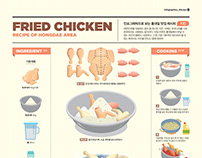 1902 Infographics_Recipe : Fried Chicken