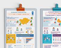 UNDP Gender Equality Infographics