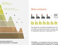 The danger of building incinerators around Moscow