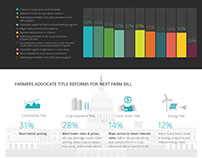 Infographic - To the U.S. Congress on Farm Bill Data