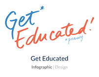 Get Educated! | Infographic Design