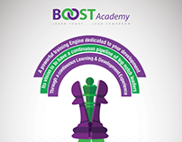 Boost Academy