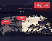 Day 027 - Forex Trading Hours