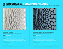 3d Printing: Isosurface: Remapping Values
