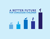 Unicef - Children Mortality