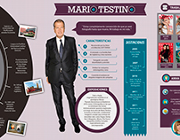 Infografía - Mario Testino