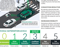 Connected and Autonomous Vehicle one pager