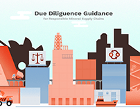 OECD – Due Diliguence Guidance Website