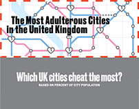 The Most Adulterous Cities in the United Kingdom