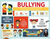 Infografía sobre Bullying