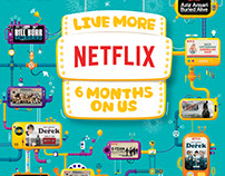 Optus Netflix