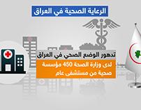 Iraq Health
