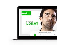 Landing page - Ranking lokat