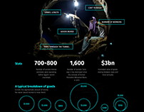Anatomy of a Gaza smuggling tunnel - Infographic, AJE