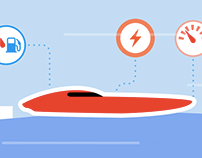 IBM: Record breaking speedboat technology
