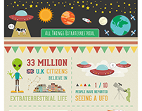 Extraterrestrial Infographic