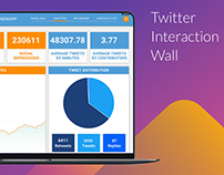 UI Design - Twitter Wall