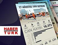 Haberturk - Infographics