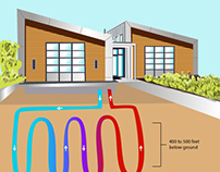 Illustration - Chatham Geothermal System