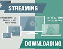 Streaming vs. Downloading Infographic