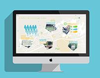 Les Hortillonnages d'Amiens - site web