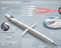 """Missile system """"Caliber"""""""