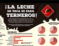 Poster de datos risks of milk