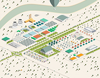 Isometric Maps