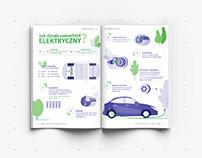jak działa samochód elektryczny