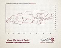 Iran Fara Bourse