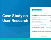 User Research process step by step for Ecommerce