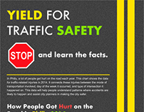 Traffic Safety Infographic