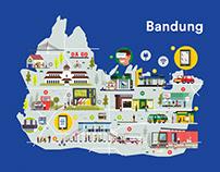 Bandung yang Ideal - Infographic