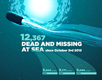 Dead and missing at sea infographic - UNHCR