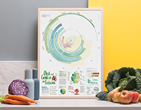 Fruits and vegetables of the season – a wall calendar