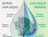 BioWash (2015)