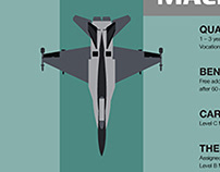 Career Path of an Aerospace CNC Machinist Infographic