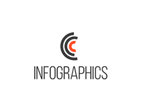 INFOGRPHICS New Collection 2015