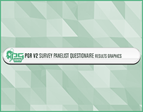 """PGR V2 Survey Panelist Questionnaire"" Results Graphics"