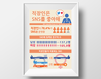 Workers ♥ SNS - Visualize survey data to Infographic