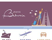 Bahrain Tourism Infographic Statistics