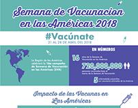 Semana de Vacunación en las Américas 2018