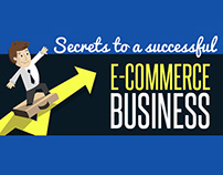 Video: Secrets for a successful ecommerce business
