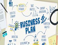 Financial Alternative Investment Strategies